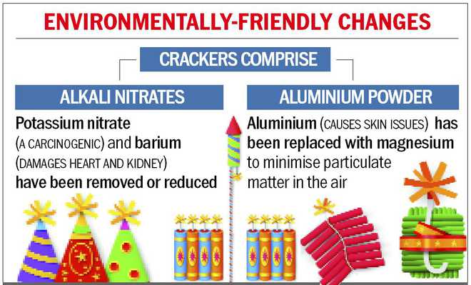 Green crackers manufacturing process