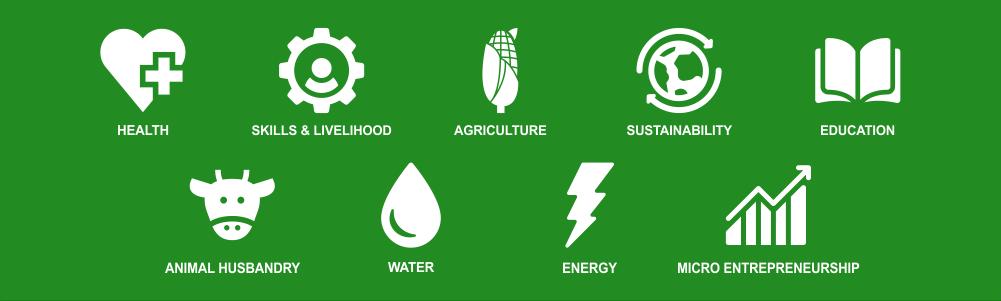 Social Accelerator programs for Sustainability- Social Impact Startups